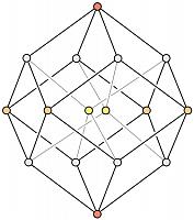 Нажмите на изображение для увеличения Название: 332px-Hypercubeorder_svg.png Просмотров: 693 Размер:32.0 Кб ID:300