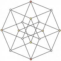 Нажмите на изображение для увеличения Название: 445px-Hypercubestar_svg.png Просмотров: 702 Размер:33.4 Кб ID:299